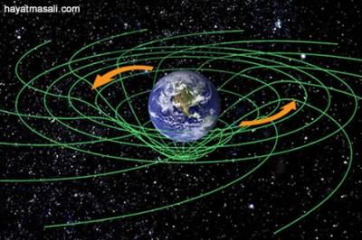 evrendeki kuvvetler